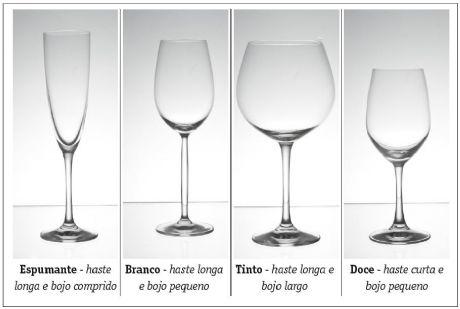 Tamanho dos copos